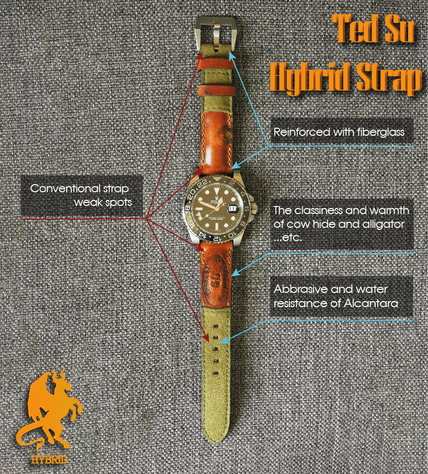 Advantages of Ted Su Ammotara straps over conventional straps